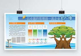 企业文化墙展板图片