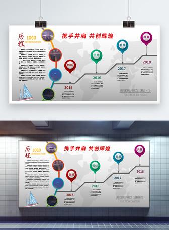 企业发展历程文化墙展板