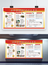 地震安全知识展板图片