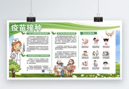 疫苗接种宣传展板图片