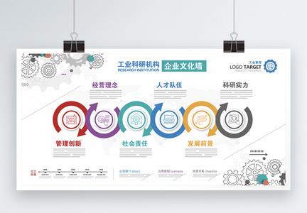 工业科研机构展板图片