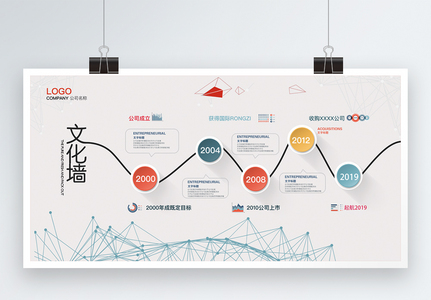简约企业发展时间轴展板图片