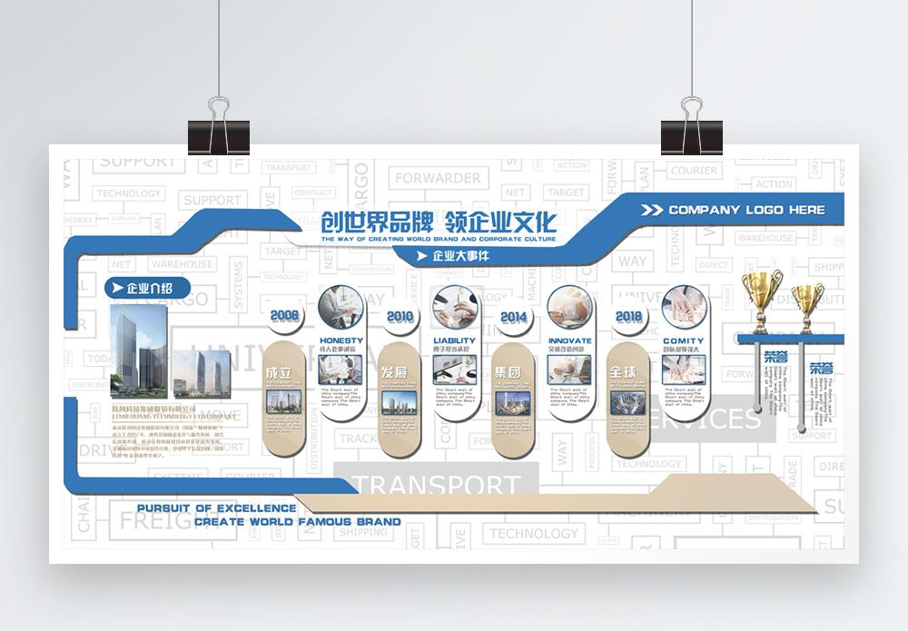 创世界品牌 领企业文化展板图片
