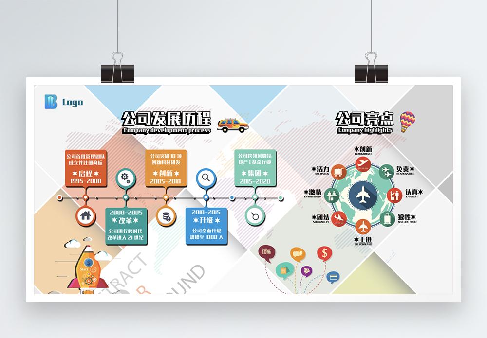 炫彩公司发展历程展板展架图片