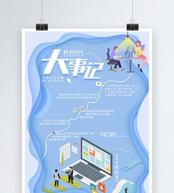 商务风企业大事记海报图片