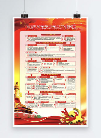 中国共产党发展党员工作流程图海报