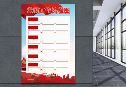 党员发展工作流程图党建海报图片