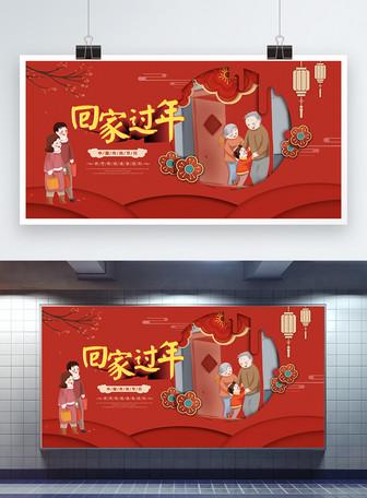 温馨红色回家过年节日展板