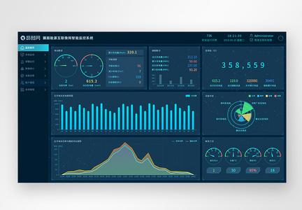 web微网智能监控系统图片