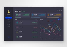 UI设计运营数据后台展示页面图片