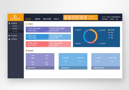 UI设计web金融运营后台管理系统图片