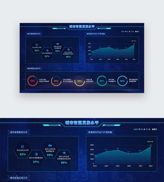 UIv智慧web智慧城市大数据分析景观房地产界面设计费图片