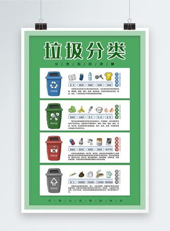 简约垃圾分类知识讲解海报