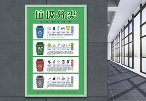 简约垃圾分类知识讲解海报图片
