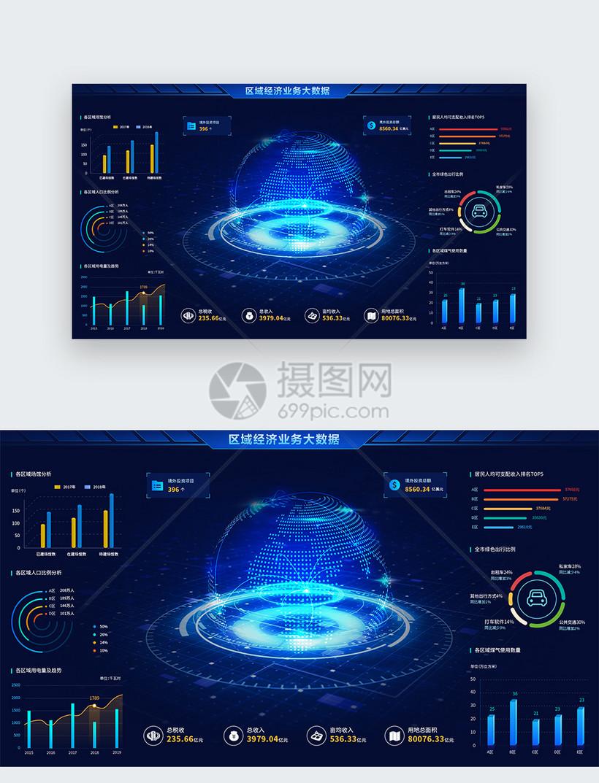 UI分析web界面经济城市设计可视化动态matlab曲线图绘制怎么业务图片