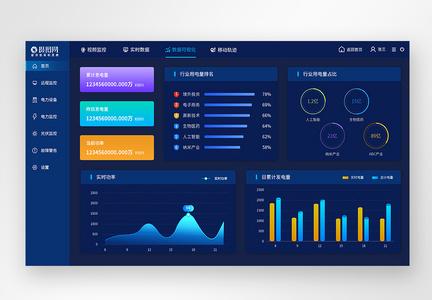 UI设计web电力监测数据可视化界面图片