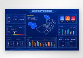 UI设计web应急监测大数据分析平台界面图片