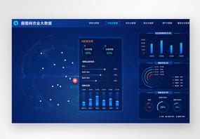 UI设计web农业大数据分析平台界面图片
