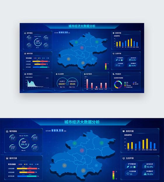 UIv广告web广告经济界面大数据分析城市界面设计师资格证分为多少级图片