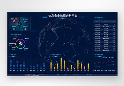 UI设计web界面信息安全数据分析界面图片