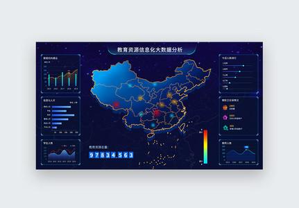 UI设计web界面教育资源信息化大数据分析界面图片