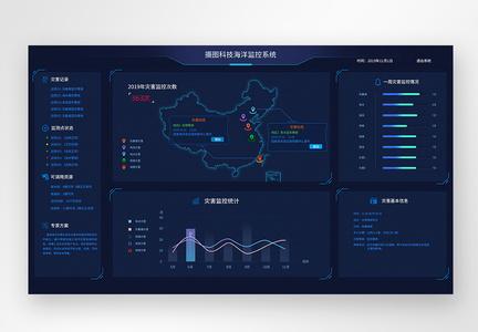 可视化数据web界面图片