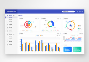 UI设计web界面互联网监控平台大数据分析界面 后台界面图片