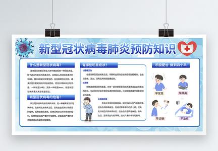 新型冠状病毒肺炎知识展板图片