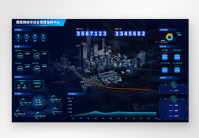 城市综合管理可视化大数据分析后台web界面图片