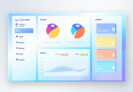 毛玻璃数据可视化驾驶舱UI设计图片