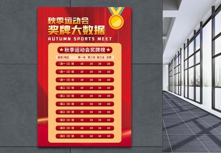 红色奥运金牌获取数量播报东京奥运会中国加油海报设计图片