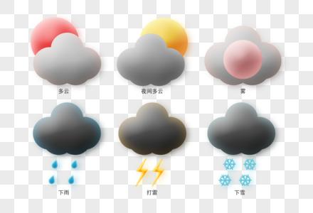 夏季旅行天气预报图片