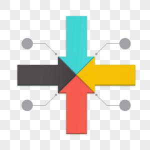 ppt创意彩色十字箭头分类展示框图片