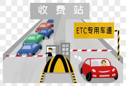 ETC快速通道图片