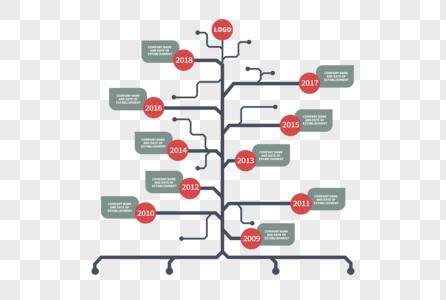 创意PPT时间历程树状图图片