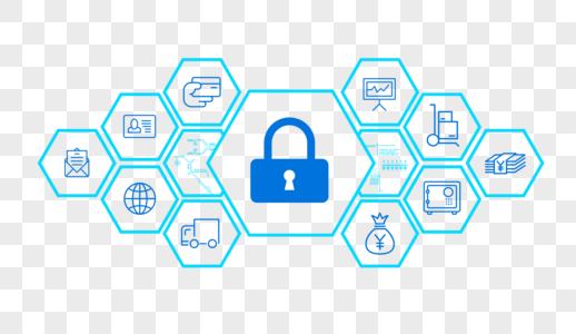 网络安全锁图片