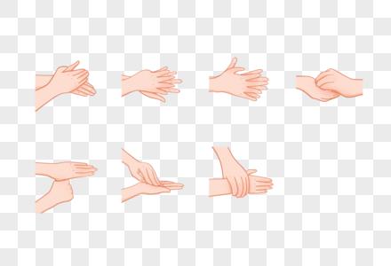 科普七步洗手法图片