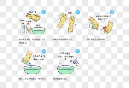 消毒液配比方法图片