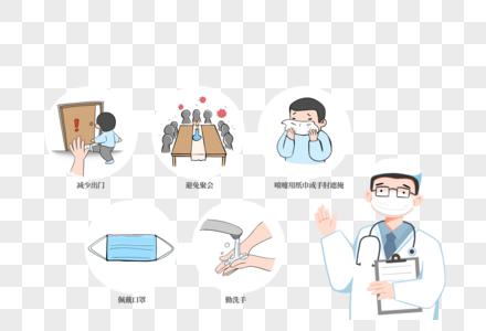科普新型肺炎冠状病毒出行及聚会的预防图片