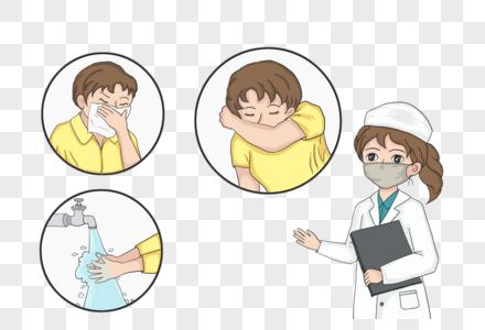 咳嗽或打喷嚏时的正确做法图片