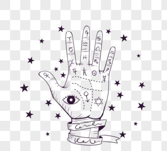 神秘十二星座手相图片