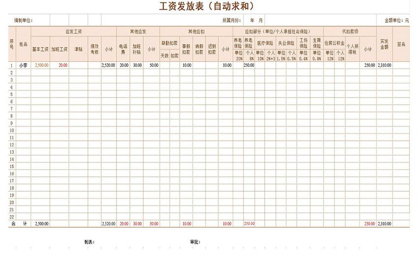 工资表模版Excel表图片