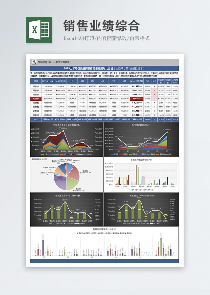 商销售业绩综合分析excel模板图片
