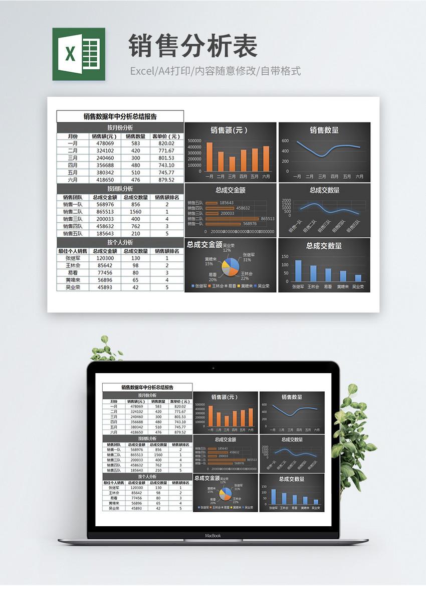 销售数据年中分析总结报告excel模板图片