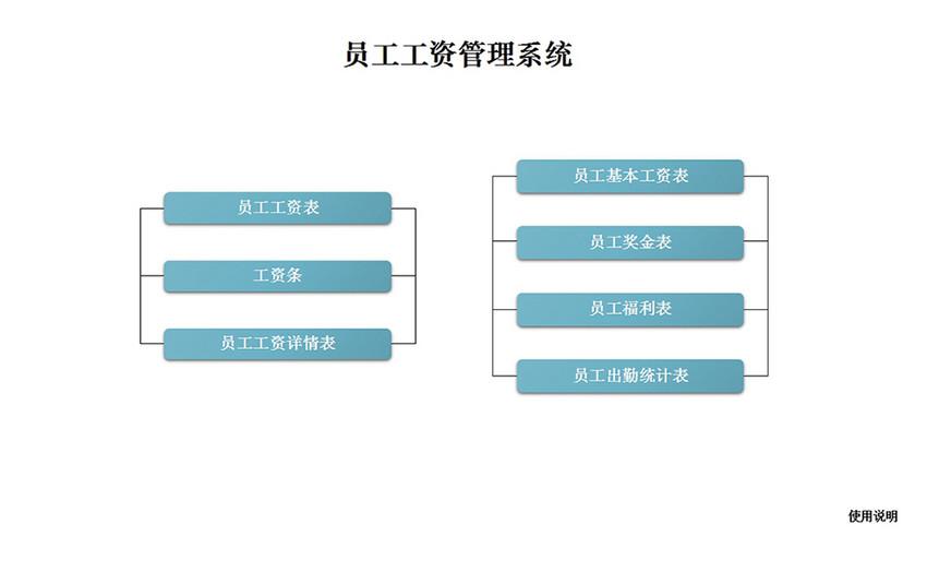 薪酬管理系统图片