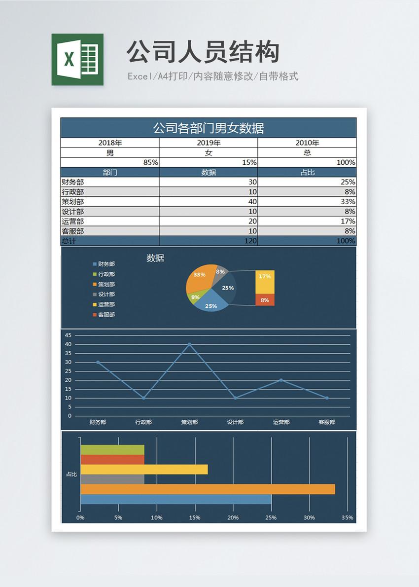 公司人员结构表格模板图片