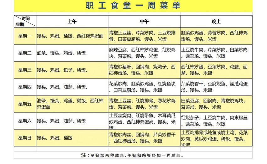 食堂菜谱一周职工特锅四出一百惠菜谱图片