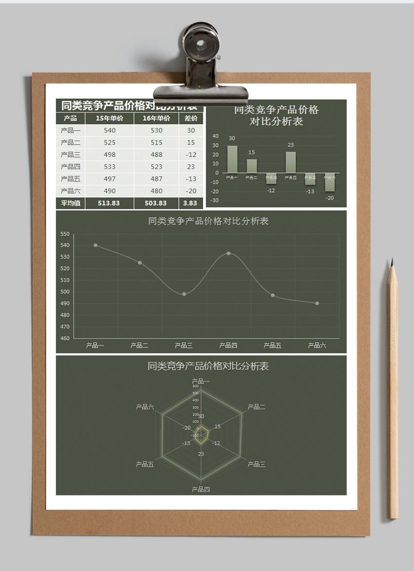 竞品价格分析图片