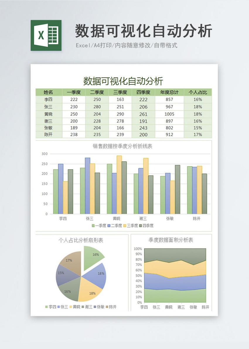 数据可视化分析销售报表excel模板图片