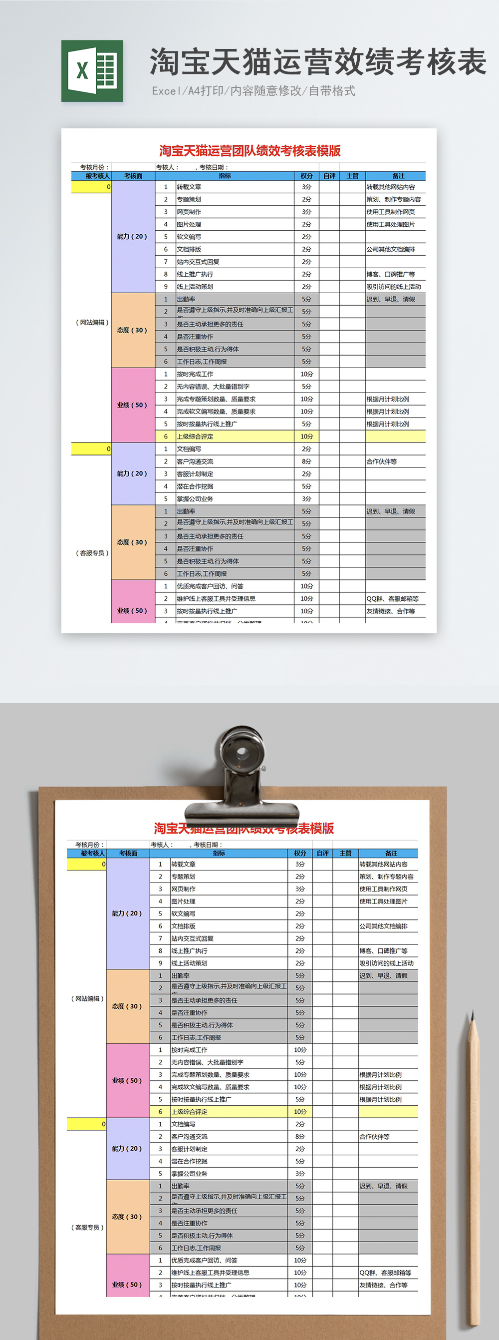 淘宝天猫运营效绩考核表Excel模板图片
